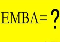 在职emba报考要了解哪些问题